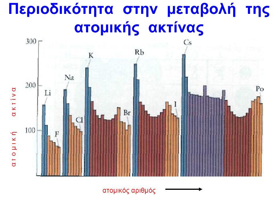 ατομική ακτίνα σε pm Πως μεταβάλλεται γενικά η ατομική ακτίνα; Αύξηση ατομικής ακτίνας Η μεταβολή της ατομικής ακτίνας στον Π.Π.