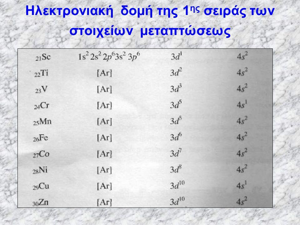Τομέας d Τα στοιχεία στα οποία τα τελευταία ηλεκτρόνια τοποθετούνται σε υποστιβάδες d (d 1,d 2,d 3,d 4,d 5,d 6, d 7,d 8,d 9,d 10 )ανήκουν στον d τομέα
