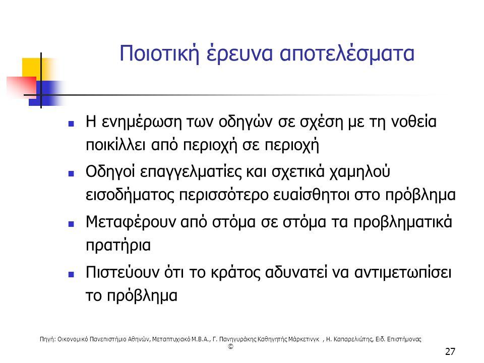 Πηγή: Οικονομικό Πανεπιστήμιο Αθηνών, Μεταπτυχιακό M.B.A., Γ. Πανηγυράκης Καθηγητής Μάρκετινγκ, Η. Καπαρελιώτης, Ειδ. Επιστήμονας © 27 Ποιοτική έρευνα