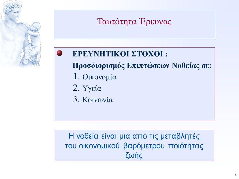 4 Σκοπός της Έρευνας Να δώσει εμπειρικά δεδομένα σε σχέση με τη νοθεία και το λαθρεμπόριο καυσίμων στην Ελλάδα Να παρουσιάσει τα αποτελέσματα της μιας πρώτης ποσοτικής αλλά και ποιοτικής έρευνας στο χώρο αυτό από το εργαστήριο Χρηματοοικονομικής και Μάρκετινγκ του ΟΠΑ σε συνεργασία με το ΕΙΕΠ Να βοηθήσει τους λήπτες αποφάσεων να κατανοήσουν την έκταση του προβλήματος, συνδέοντας τη νοθεία με τις διάφορες διαστάσεις της και να δώσει το εφαλτήριο σε μελλοντικές έρευνες Στόχος της έρευνας Σύντομη ανάλυση βιβλιογραφίας Μεθοδολογία Αποτελέσματα Συζήτηση και συνέπειες Περιορισμοί και Μελλοντική Έρευνα