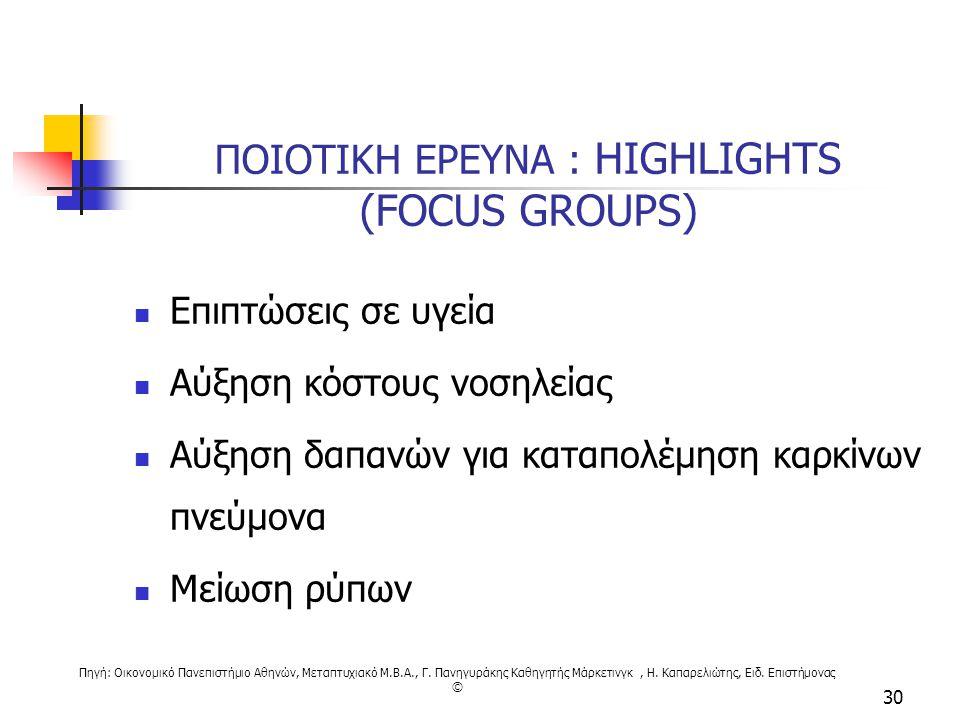 Πηγή: Οικονομικό Πανεπιστήμιο Αθηνών, Μεταπτυχιακό M.B.A., Γ. Πανηγυράκης Καθηγητής Μάρκετινγκ, Η. Καπαρελιώτης, Ειδ. Επιστήμονας © 30 Επιπτώσεις σε υ