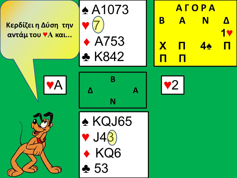 ♠ KQJ65 ♥ J43  KQ6 ♣ 53 ♠ Α1073 ♥ 7  A753 ♣ K842 ♥A♥A Β Δ Α Ν ♥2♥2 Κερδίζει η Δύση την αντάμ του ♥Α και...