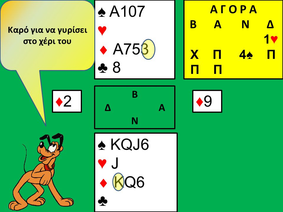 ♠ KQJ6 ♥ J  Q6 ♣ ♠ Α107 ♥  A75 ♣ 8 Β Δ Α Ν ♥6♥6 Και τον J που κόβει επιδεικτικά με τον ♠ Α του μορ.