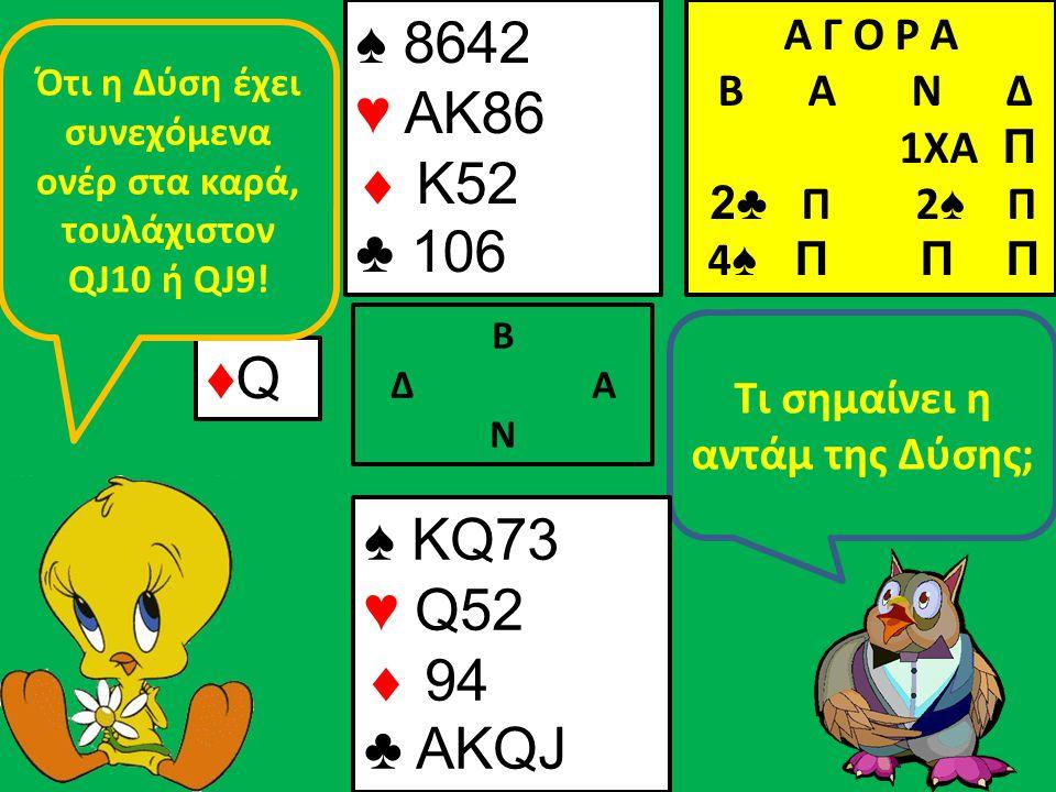 Β Δ Α Ν ♦Q♦Q Τι σημαίνει η αντάμ της Δύσης; Ότι η Δύση έχει συνεχόμενα ονέρ στα καρά, τουλάχιστον QJ10 ή QJ9.