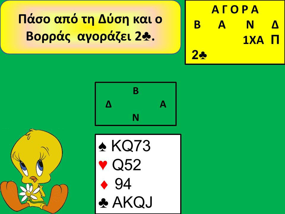 Β Δ Α Ν Α Γ Ο Ρ Α B Α Ν Δ 1ΧΑ Π 2♣ ♠ KQ73 ♥ Q52  94 ♣ AKQJ Τι σημαίνει η αγορά του Βορρά; Είναι Stayman.