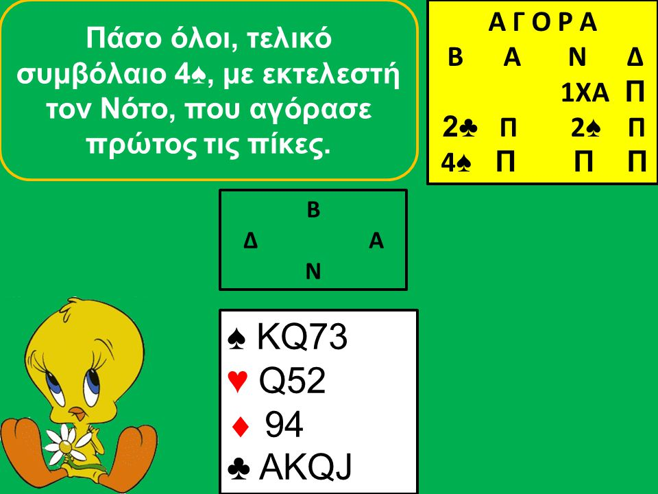 Β Δ Α Ν ♠ KQ73 ♥ Q52  94 ♣ AKQJ Πάσο όλοι, τελικό συμβόλαιο 4♠, με εκτελεστή τον Νότο, που αγόρασε πρώτος τις πίκες.