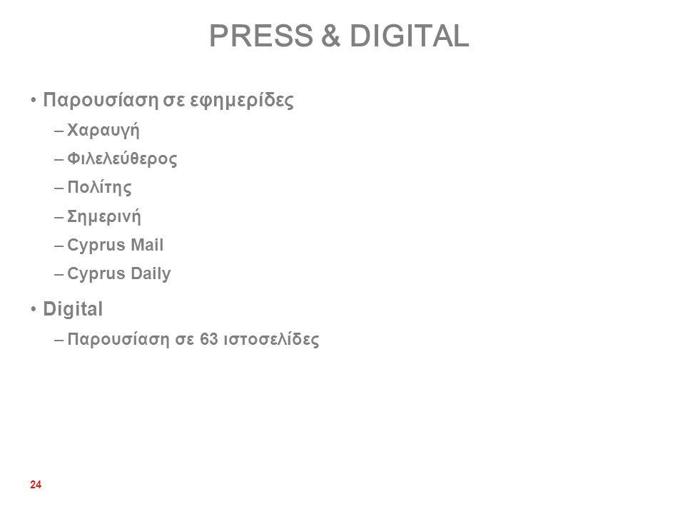 24 PRESS & DIGITAL Παρουσίαση σε εφημερίδες –Χαραυγή –Φιλελεύθερος –Πολίτης –Σημερινή –Cyprus Mail –Cyprus Daily Digital –Παρουσίαση σε 63 ιστοσελίδες