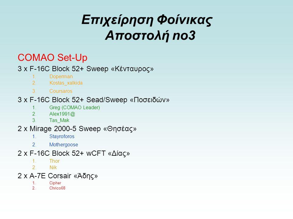 Επιχείρηση Φοίνικας Αποστολή no3 COMAO Set-Up 3 x F-16C Block 52+ Sweep «Κένταυρος» 1.Doperman 2.Kostas_xalkida 3.Coursaros 3 x F-16C Block 52+ Sead/Sweep «Ποσειδών» 1.Greg (COMAO Leader) 2.Alex1991@ 3.Tas_Mak 2 x Mirage 2000-5 Sweep «Θησέας» 1.Stayroforos 2.Mothergoose 2 x F-16C Block 52+ wCFT «Δίας» 1.Thor 2.Nik 2 x A-7E Corsair «Άδης» 1.Cipher 2.Chrico68