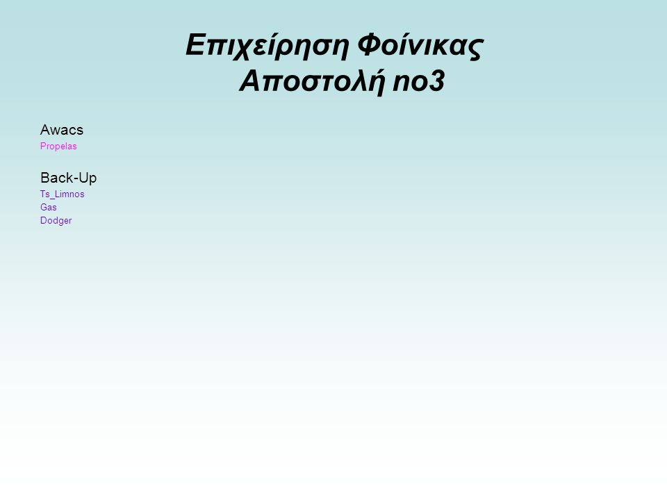 Επιχείρηση Φοίνικας Αποστολή no3 Awacs Propelas Back-Up Ts_Limnos Gas Dodger