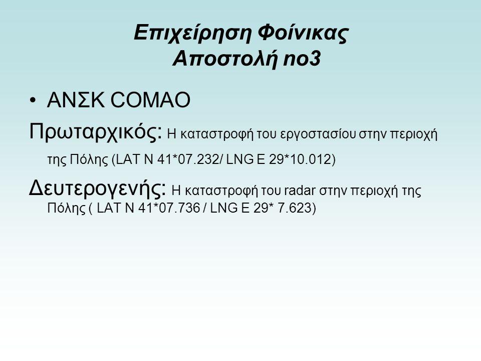 Επιχείρηση Φοίνικας Αποστολή no3 ΑΝΣΚ COMAO Πρωταρχικός: Η καταστροφή του εργοστασίου στην περιοχή της Πόλης (LAT N 41*07.232/ LNG E 29*10.012) Δευτερογενής: Η καταστροφή του radar στην περιοχή της Πόλης ( LAT N 41*07.736 / LNG E 29* 7.623)