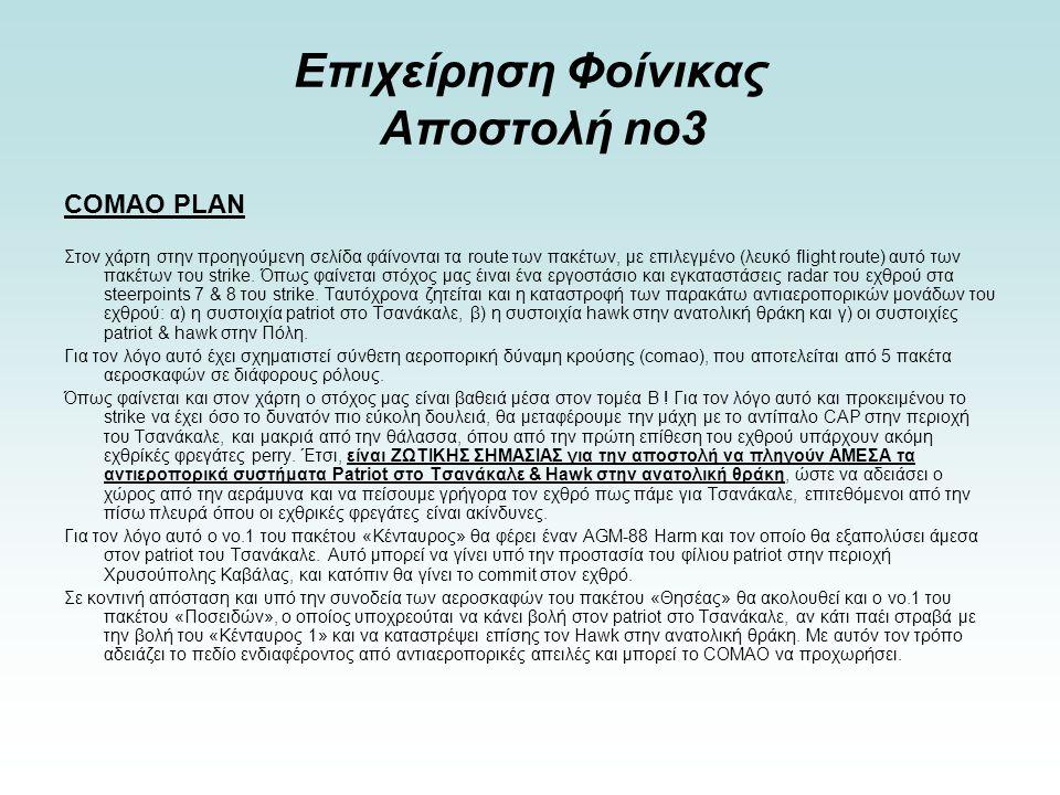 Επιχείρηση Φοίνικας Αποστολή no3 Σε air-to-air διαμόρφωση έχουμε 5 συνολικά αεροσκάφη με ρόλο sweep (πακέτα «Κένταυρος» & «Θησέας»), τα οποία θα λάβουν βοήθεια στην προσπάθεια κάταρριψης του αντίπαλου CAP και από τα αεροσκάφη του πακέτου «Ποσειδών» (ρόλος sead/sweep).