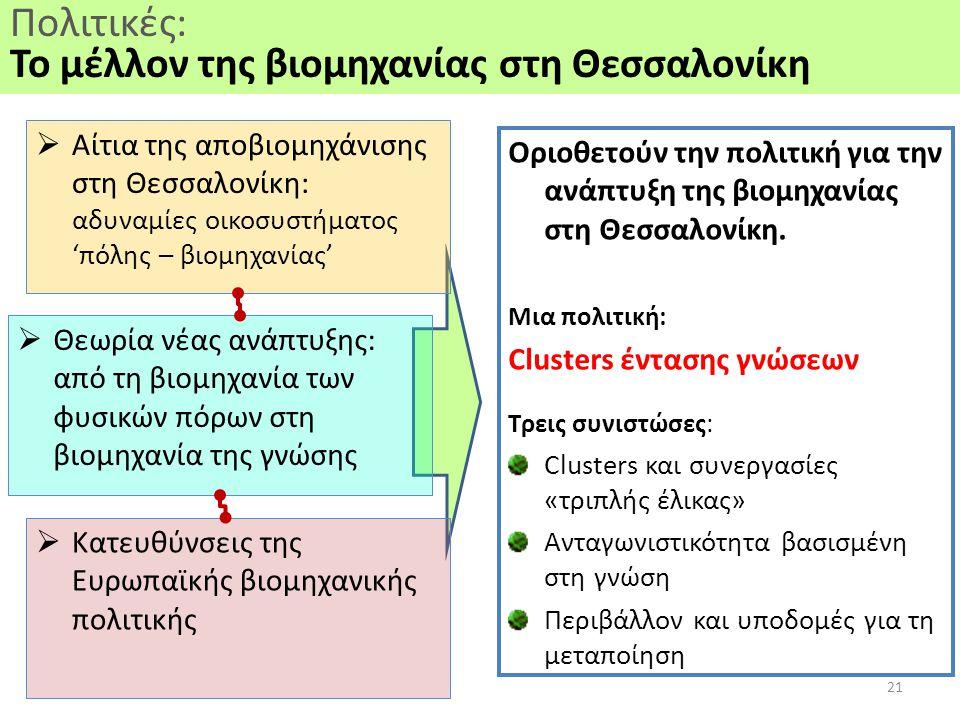 Οριοθετούν την πολιτική για την ανάπτυξη της βιομηχανίας στη Θεσσαλονίκη. Μια πολιτική: Clusters έντασης γνώσεων Τρεις συνιστώσες: Clusters και συνεργ
