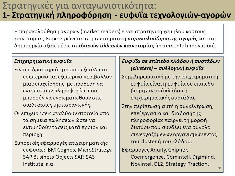 Στρατηγικές για ανταγωνιστικότητα: 1- Στρατηγική πληροφόρηση - ευφυΐα τεχνολογιών-αγορών Η παρακολούθηση αγορών (market readers) είναι στρατηγική χαμηλού κόστους καινοτομίας.