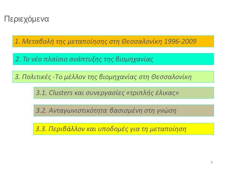 3.2. Ανταγωνιστικότητα βασισμένη στη γνώση 3.3. Περιβάλλον και υποδομές για τη μεταποίηση Περιεχόμενα 1. Μεταβολή της μεταποίησης στη Θεσσαλονίκη 1996