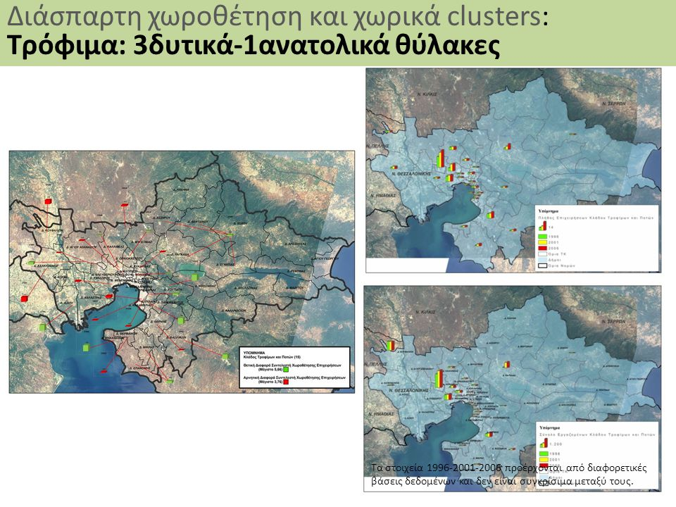 35 Διάσπαρτη χωροθέτηση και χωρικά clusters: Τρόφιμα: 3δυτικά-1ανατολικά θύλακες Τα στοιχεία 1996-2001-2006 προέρχονται από διαφορετικές βάσεις δεδομέ