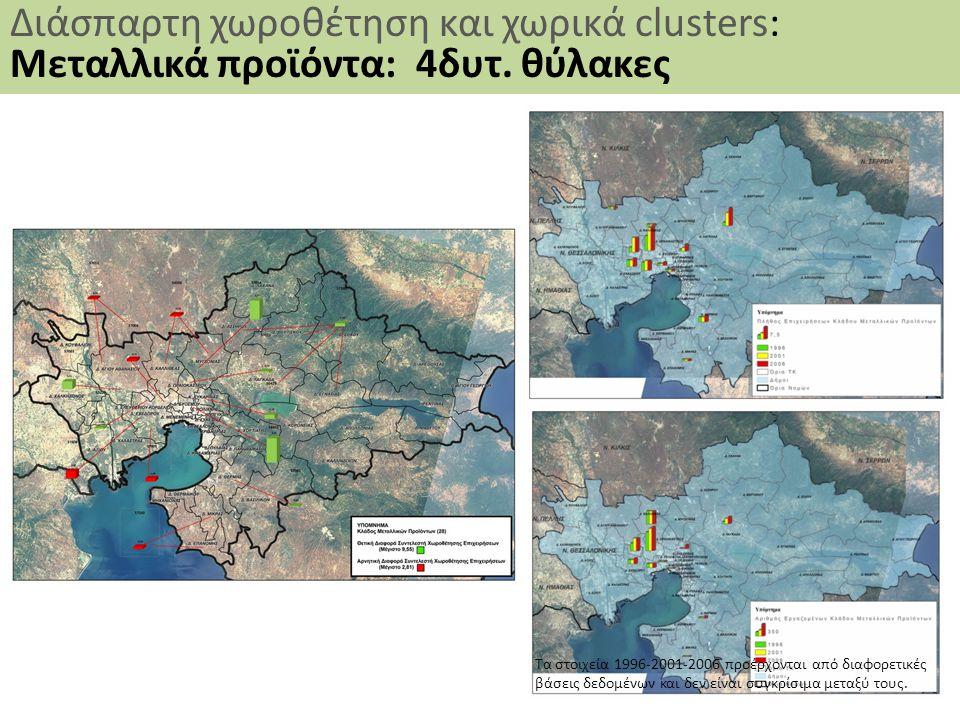 39 Διάσπαρτη χωροθέτηση και χωρικά clusters: Μεταλλικά προϊόντα: 4δυτ. θύλακες Τα στοιχεία 1996-2001-2006 προέρχονται από διαφορετικές βάσεις δεδομένω