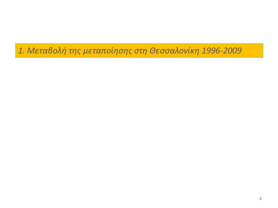 4 1. Μεταβολή της μεταποίησης στη Θεσσαλονίκη 1996-2009