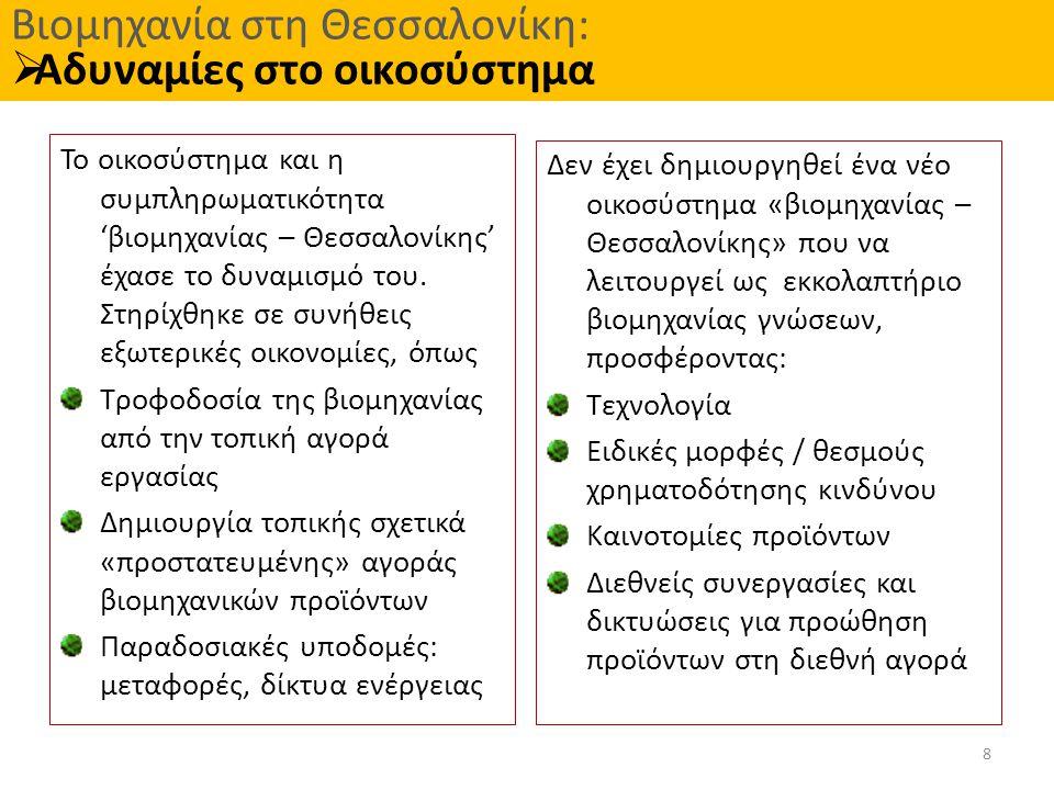 Το οικοσύστημα και η συμπληρωματικότητα 'βιομηχανίας – Θεσσαλονίκης' έχασε το δυναμισμό του. Στηρίχθηκε σε συνήθεις εξωτερικές οικονομίες, όπως Τροφοδ
