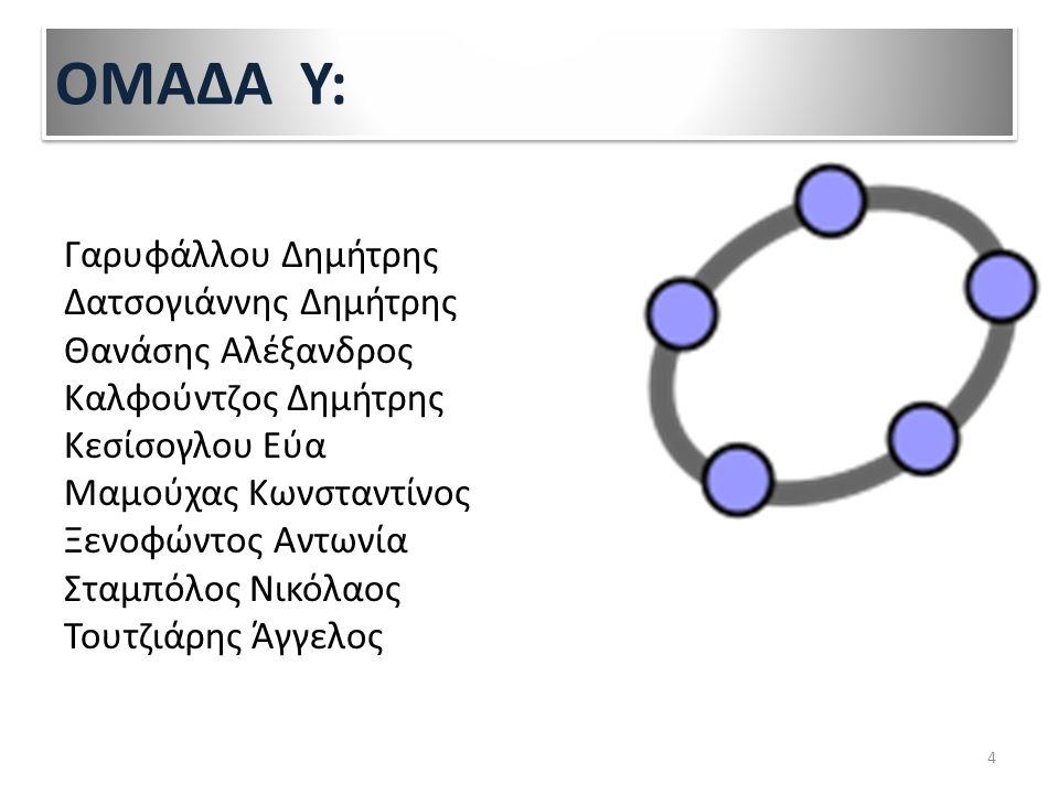 ΠΛΕΟΝΕΚΤΗΜΑΤΑ GEOGEBRA +Σχεδιάστηκε για εκπαιδευτικούς σκοπούς +Εύκολο και φιλικό στον χρήστη +Δωρεάν στο διαδίκτυο +Διαθέσιμο σε πολλές πλατφόρμες +Κινητά,tablets +Μεταφρασμένο σε ελληνικά +Ανοικτού κώδικα 15OMADA Y