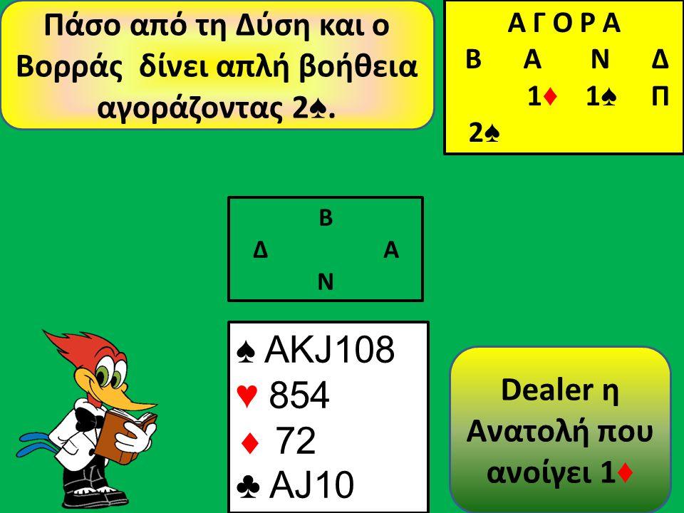 Β Δ Α Ν ♠ AΚJ108 ♥ 854  72 ♣ AJ10 Πάσο από τη Δύση και ο Βορράς δίνει απλή βοήθεια αγοράζοντας 2 ♠.