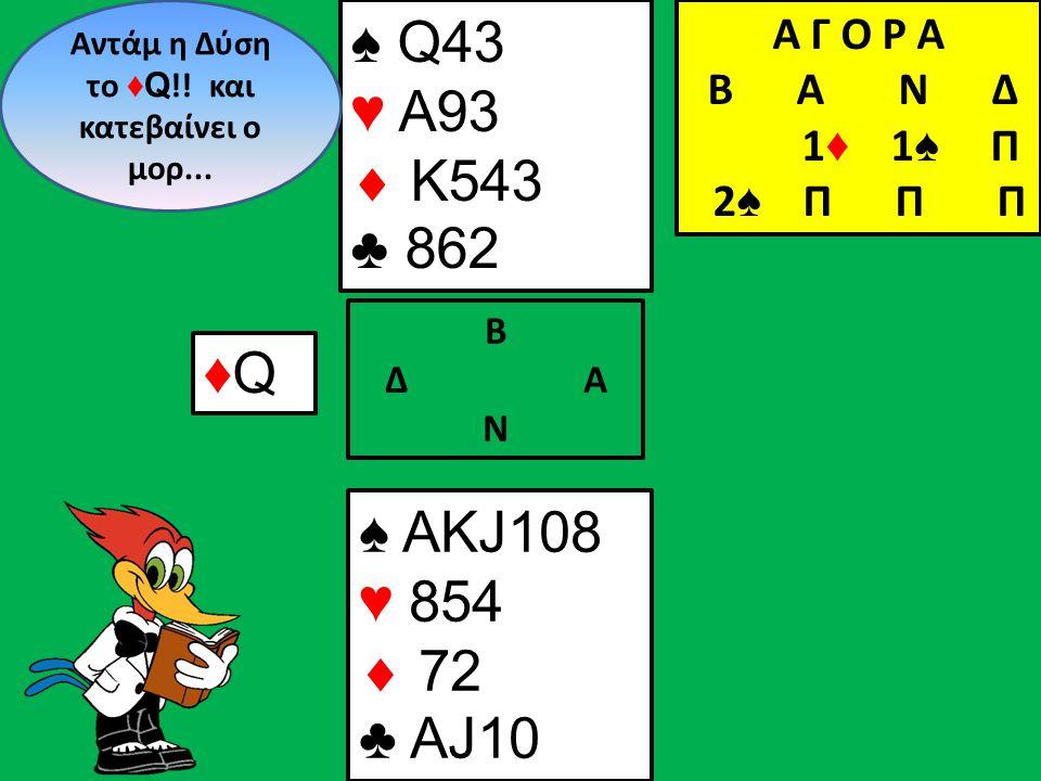 Πόσες λεβέ πρέπει να κάνει ο εκτελεστής; Συμβόλαιο 2♠, για να βγει, χρειάζεται 6+2=8 λεβέ. QUIZ
