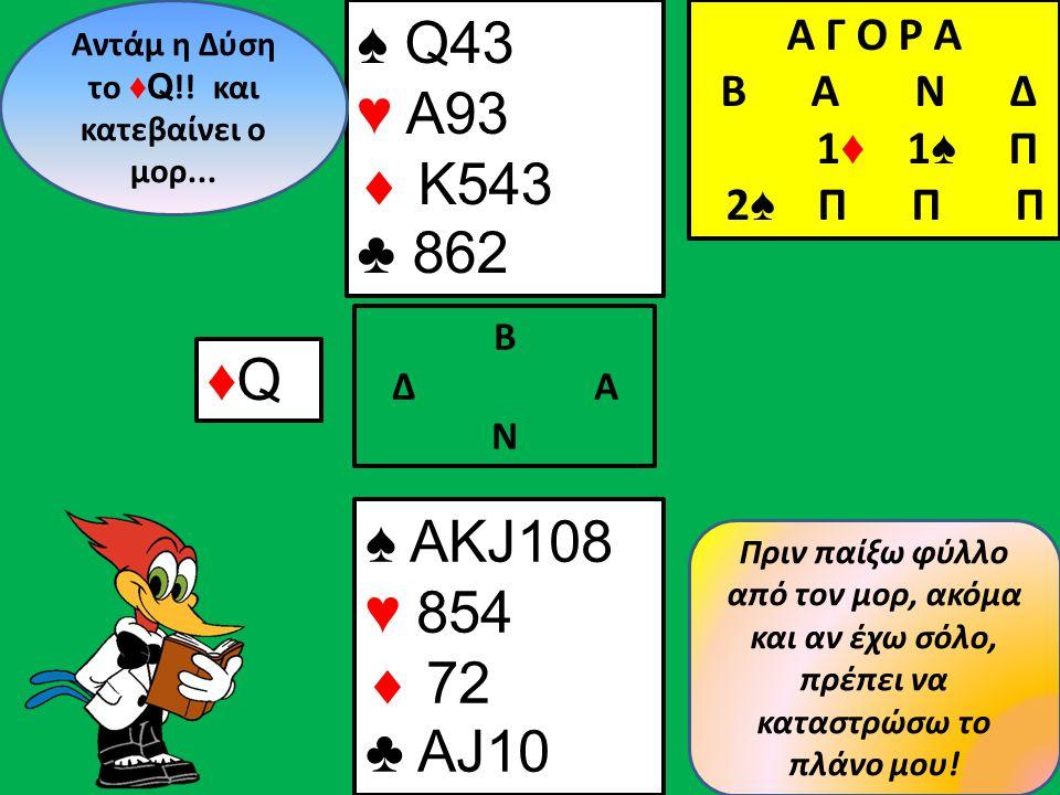 Άρα τα ατού είναι μοιρασμένα 3-2 ♠ ΚJ10 ♥ 854  ♣ AJ10 ♠ Q4 ♥ Α93  5 ♣ 862 ♠6 Β Δ Α Ν ♠5 Ωραία ξαναδώσανε και οι δύο αντίπαλοι.