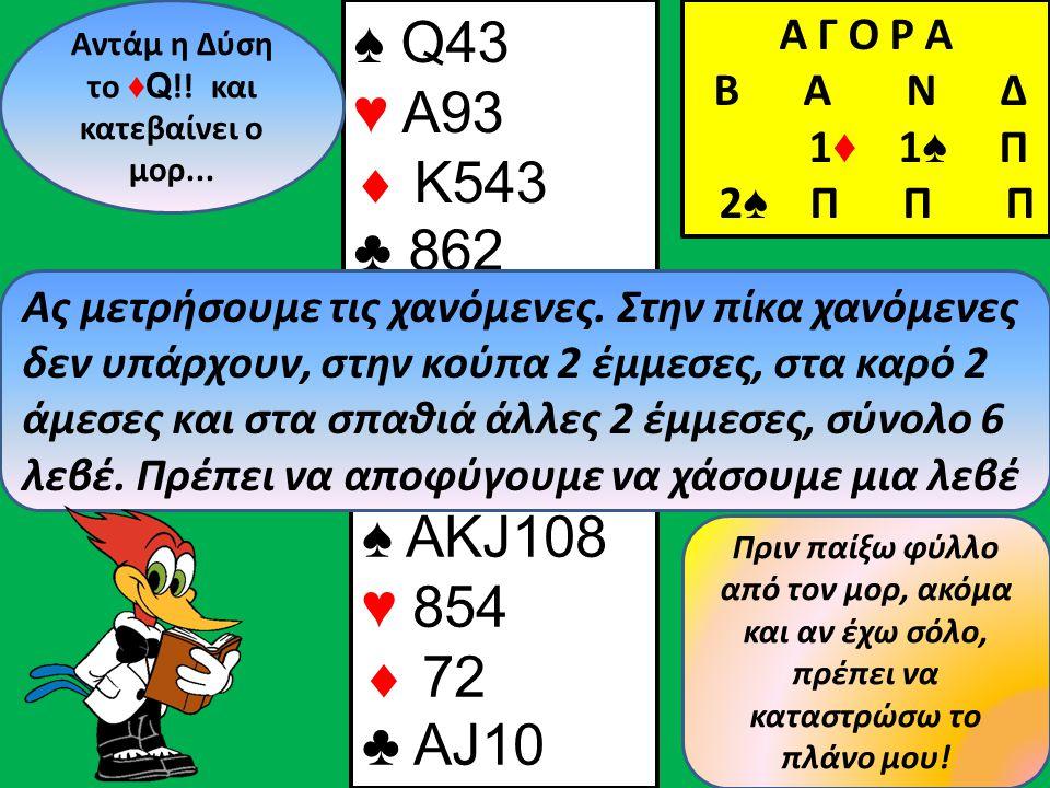 ♠ Q43 ♥ Α93  K543 ♣ 862 Β Δ Α Ν Αντάμ η Δύση το ♦Q !! και κατεβαίνει ο μορ... ♠ AΚJ108 ♥ 854  72 ♣ AJ10 Πριν παίξω φύλλο από τον μορ, ακόμα και αν έ