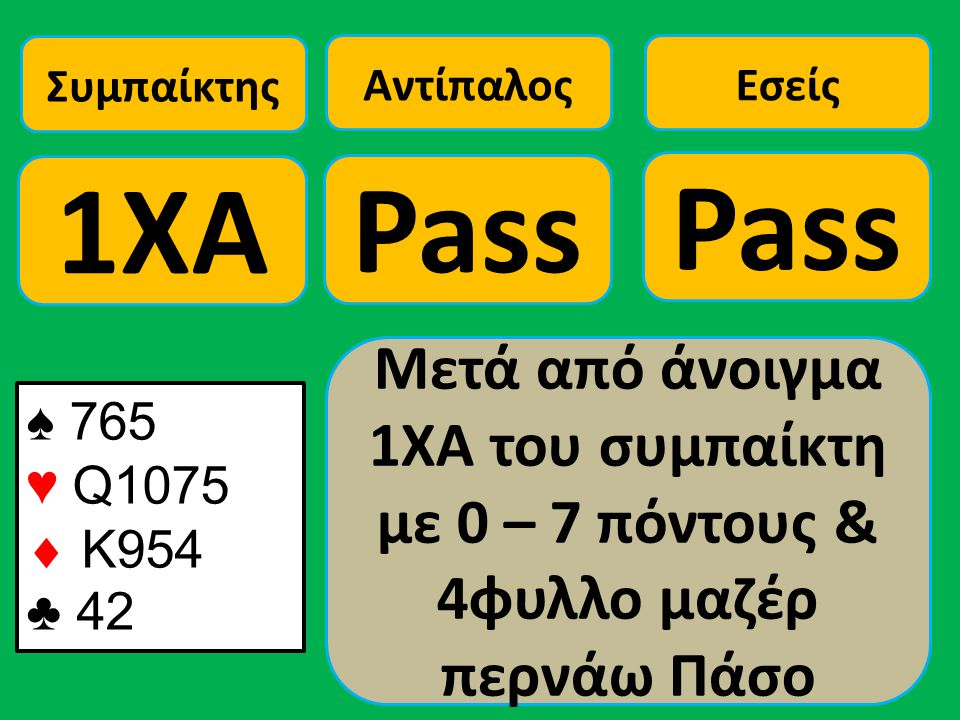 ♠ 765 ♥ Q1075  Κ954 ♣ 42 Συμπαίκτης 1ΧΑ Αντίπαλος Pass Εσείς Pass Μετά από άνοιγμα 1ΧΑ του συμπαίκτη με 0 – 7 πόντους & 4φυλλο μαζέρ περνάω Πάσο