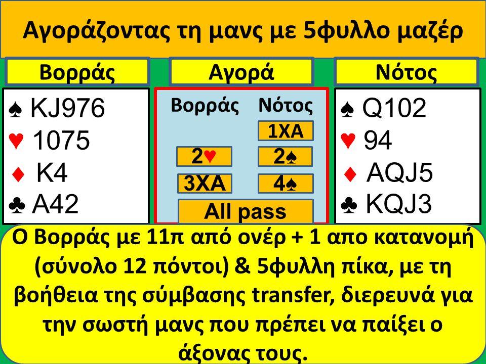 Αγοράζοντας τη μανς με 5φυλλο μαζέρ ♠ ΚJ976 ♥ 1075  Κ4 ♣ Α42 Βορράς ♠ Q102 ♥ 94  AQJ5 ♣ KQJ3 NότοςΑγορά Βορράς Νότος Ο Βορράς με 11π από ονέρ + 1 απ