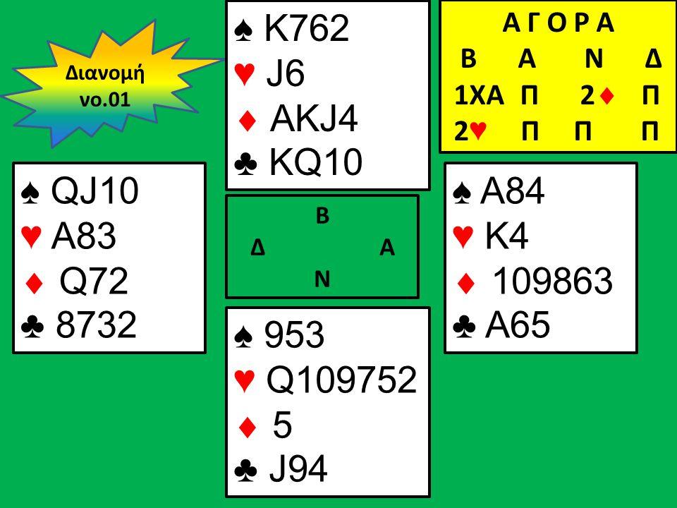 Β Δ Α Ν ♠ QJ10 ♥ A83  Q72 ♣ 8732 ♠ A84 ♥ K4  109863 ♣ A65 Διανομή νο.01 ♠ Κ762 ♥ J6  AKJ4 ♣ KQ10 ♠ 953 ♥ Q109752  5 ♣ J94 Α Γ Ο Ρ Α B Α Ν Δ 1XA Π