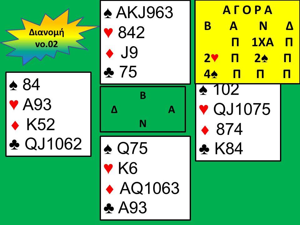 Β Δ Α Ν ♠ 84 ♥ A93  K52 ♣ QJ1062 ♠ 102 ♥ QJ1075  874 ♣ K84 Διανομή νο.02 ♠ AKJ963 ♥ 842  J9 ♣ 75 ♠ Q75 ♥ K6  AQ1063 ♣ A93 Α Γ Ο Ρ Α B Α Ν Δ Π 1XA