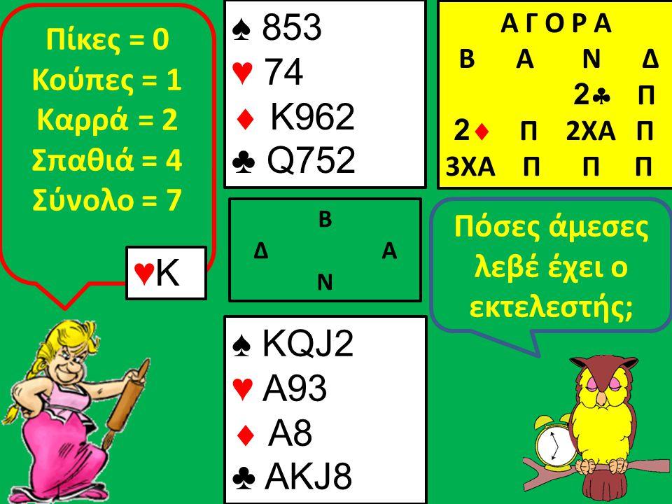 Β Δ Α Ν Πόσες άμεσες λεβέ έχει ο εκτελεστής; Πίκες = 0 Κούπες = 1 Καρρά = 2 Σπαθιά = 4 Σύνολο = 7 Α Γ Ο Ρ Α B Α Ν Δ 2  Π 2  Π 2ΧΑ Π 3ΧΑ Π Π Π ♠ 853 ♥ 74  Κ962 ♣ Q752 ♠ KQJ2 ♥ A93  A8 ♣ AKJ8 ♥Κ♥Κ