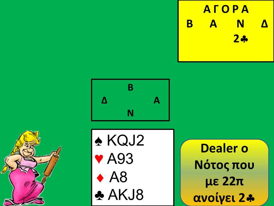 ♠ KQJ2 ♥ A  A8 ♣ AKJ8 ♠ 853 ♥  Κ962 ♣ Q752 Β Δ Α Ν ♥5♥5 Α Γ Ο Ρ Α B Α Ν Δ 2  Π 2  Π 2ΧΑ Π 3ΧΑ Π Π Π ♥J♥J Αναγκαστικά κερδίζει ο εκτελεστής, τον τρίτο γύρο.