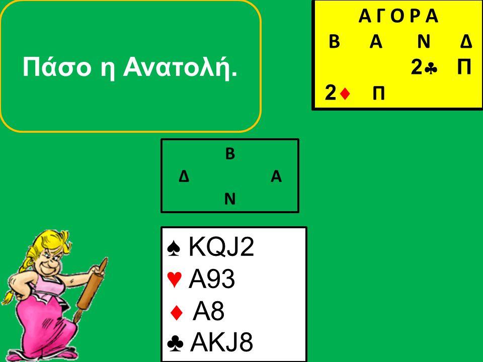 ♠ QJ2 ♥  A8 ♣ AKJ8 ♠ 85 ♥  Κ96 ♣ Q752 Η συνέχεια είναι εύκολη!.