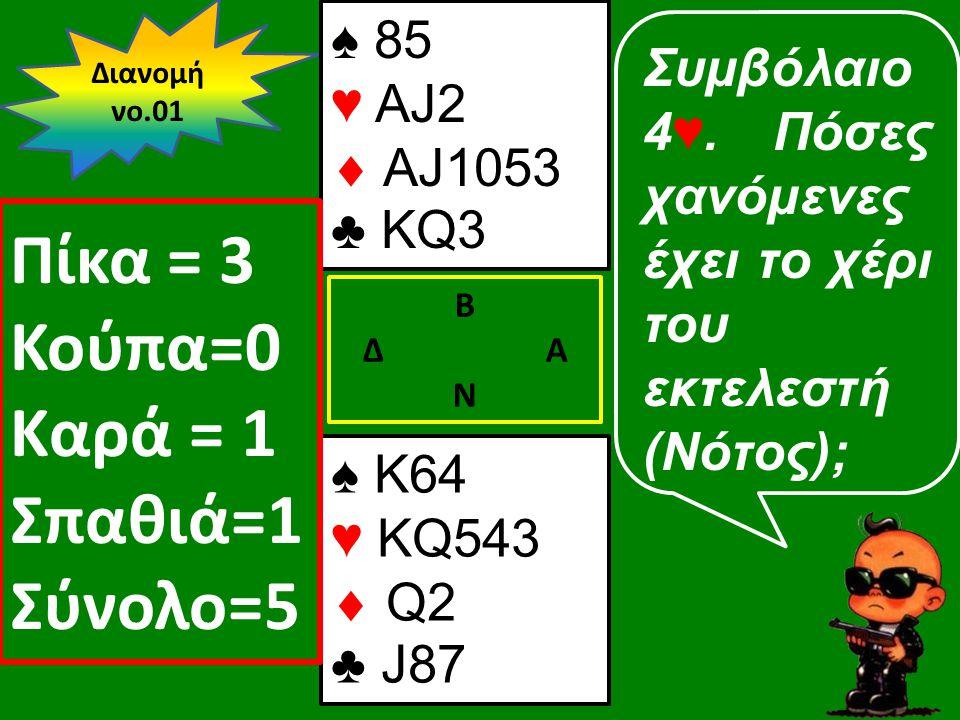 Β Δ Α Ν Διανομή νο.01 ♠ 85 ♥ AJ2  AJ1053 ♣ KQ3 ♠ K64 ♥ KQ543  Q2 ♣ J87 Συμβόλαιο 4♥.
