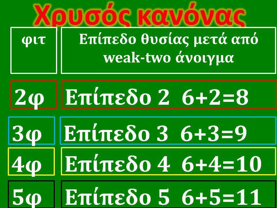 2φΕπίπεδο 2 6+2=8 3φ3φΕπίπεδο 3 6+3=9 4φ4φ Επίπεδο 4 6+4=10 5φ5φΕπίπεδο 5 6+5=11 φιτΕπίπεδο θυσίας μετά από weak-two άνοιγμα