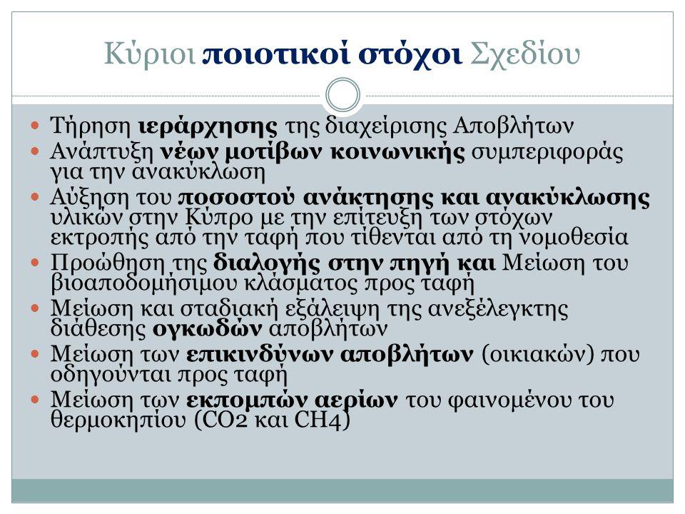 Κύριοι ποιοτικοί στόχοι Σχεδίου Τήρηση ιεράρχησης της διαχείρισης Αποβλήτων Ανάπτυξη νέων μοτίβων κοινωνικής συμπεριφοράς για την ανακύκλωση Αύξηση του ποσοστού ανάκτησης και ανακύκλωσης υλικών στην Κύπρο με την επίτευξη των στόχων εκτροπής από την ταφή που τίθενται από τη νομοθεσία Προώθηση της διαλογής στην πηγή και Μείωση του βιοαποδομήσιμου κλάσματος προς ταφή Μείωση και σταδιακή εξάλειψη της ανεξέλεγκτης διάθεσης ογκωδών αποβλήτων Μείωση των επικινδύνων αποβλήτων (οικιακών) που οδηγούνται προς ταφή Μείωση των εκπομπών αερίων του φαινομένου του θερμοκηπίου (CO2 και CH4)