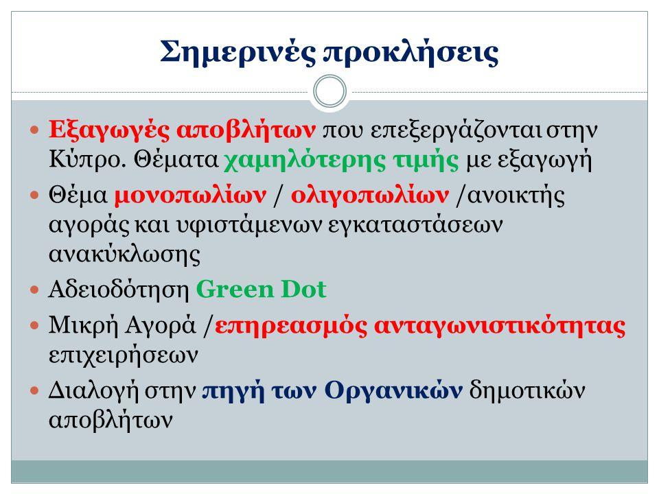 Σημερινές προκλήσεις Εξαγωγές αποβλήτων που επεξεργάζονται στην Κύπρο.
