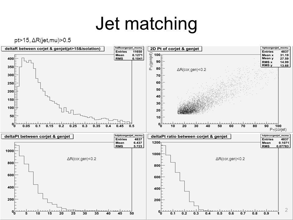 Jet matching 2 P T (corjet) P T (genjet) ΔR(cor,gen)<0.2 pt>15, ΔR(jet,mu)>0.5