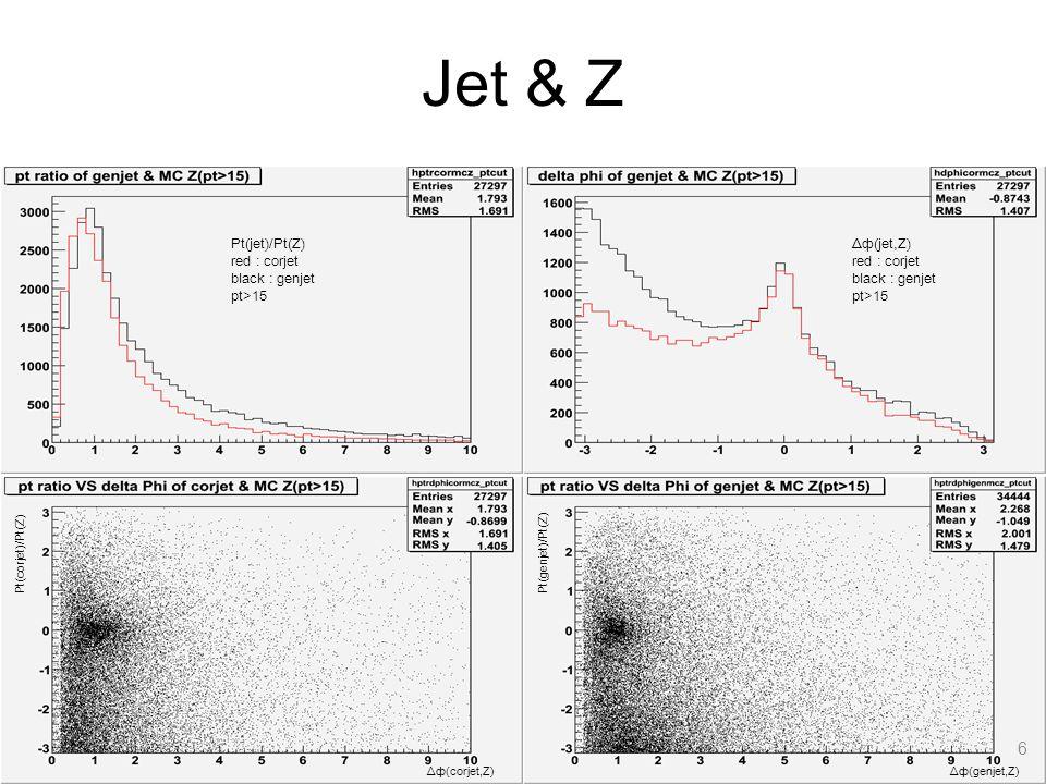Jet & Z 6 Pt(jet)/Pt(Z) red : corjet black : genjet pt>15 Δф(jet,Z) red : corjet black : genjet pt>15 Δф(corjet,Z) Pt(corjet)/Pt(Z) Δф(genjet,Z) Pt(ge