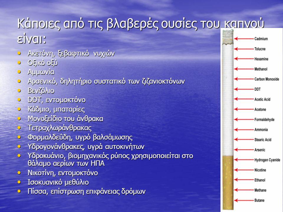 Κάποιες από τις βλαβερές ουσίες του καπνού είναι: Ακετόνη, ξεβαφτικό νυχιών Ακετόνη, ξεβαφτικό νυχιών Οξικό οξύ Οξικό οξύ Αμμωνία Αμμωνία Αρσενικό, δη