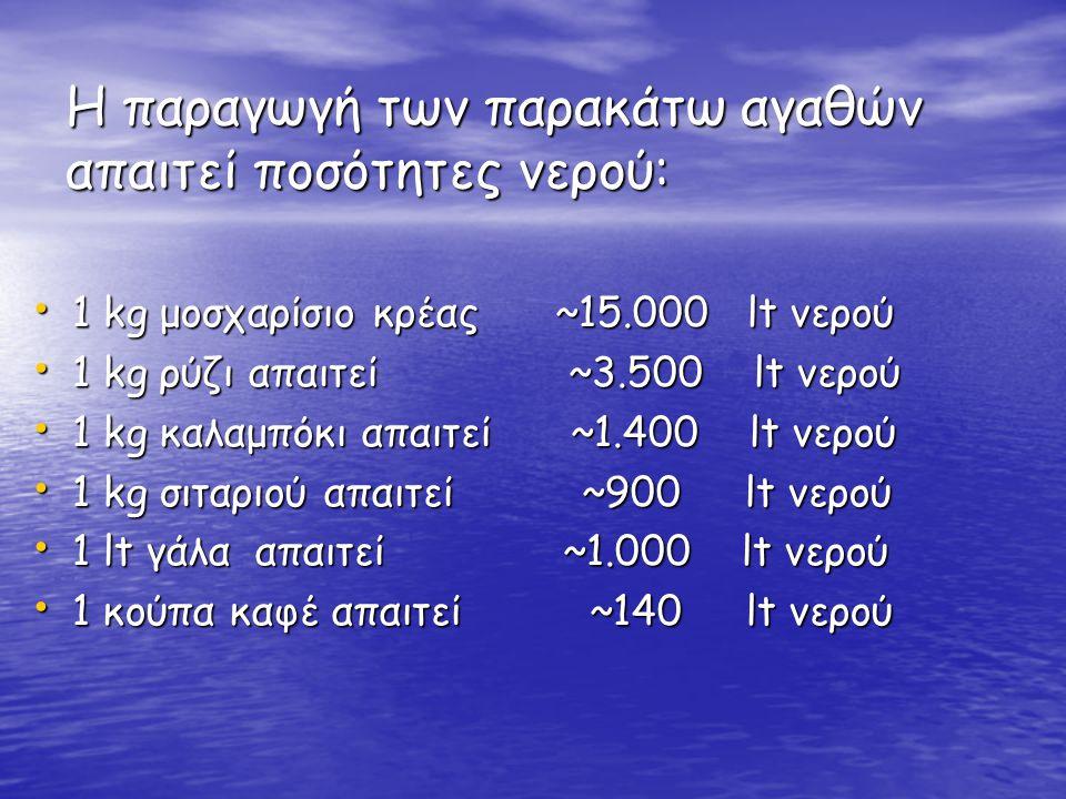 Αλιάκμονας είναι ποταμός στη Δυτική Μακεδονία. Είναι ο μεγαλύτερος σε μήκος ποταμός της Ελλάδας που πηγάζει σε ελληνικό έδαφος, ο μακρύτερος ποταμός,