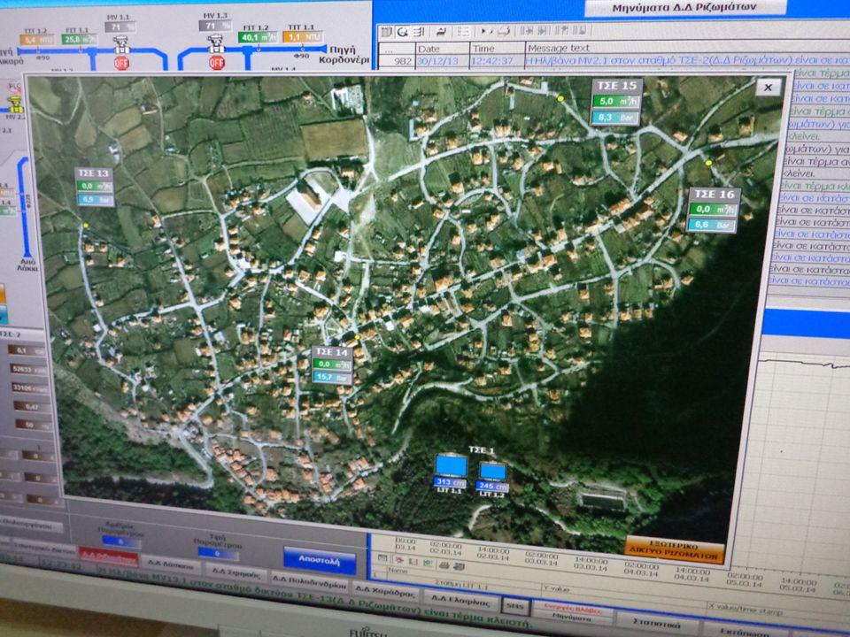 Σύστημα Τηλεελέγχου, Τηλεχειρισμού και ελέγχου Διαρροών του Δικτύου Ύδρευσης Κεντρικός Σταθμός Ελέγχου του Δικτύου Κεντρικός Σταθμός Ελέγχου του Δικτύ