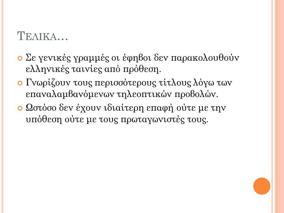 Τ ΕΛΙΚΑ … Σε γενικές γραμμές οι έφηβοι δεν παρακολουθούν ελληνικές ταινίες από πρόθεση.