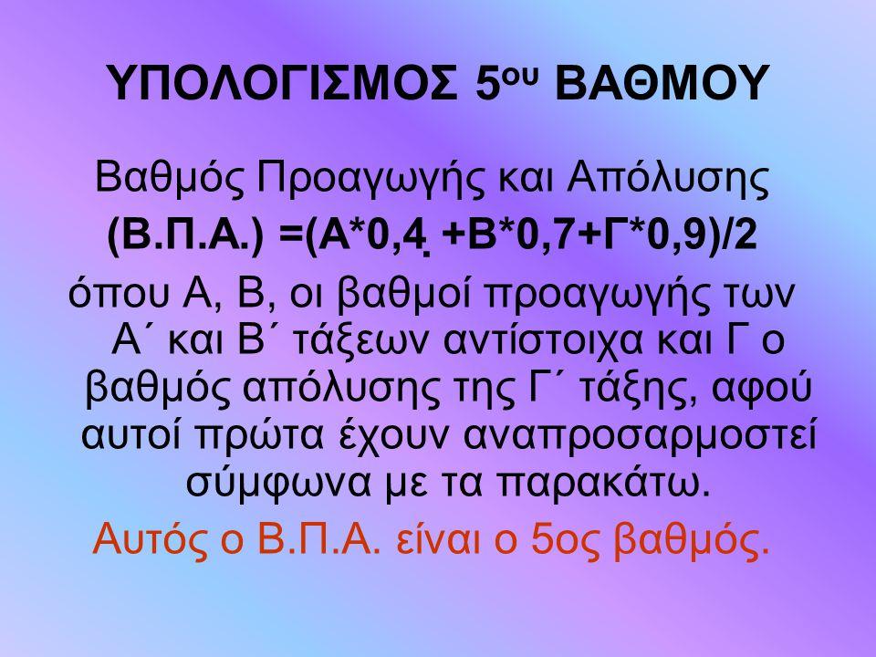 ΥΠΟΛΟΓΙΣΜΟΣ 5 ου ΒΑΘΜΟΥ Βαθμός Προαγωγής και Απόλυσης (Β.Π.Α.) =(Α*0,4 +Β*0,7+Γ*0,9)/2 όπου Α, Β, οι βαθμοί προαγωγής των Α΄ και Β΄ τάξεων αντίστοιχα
