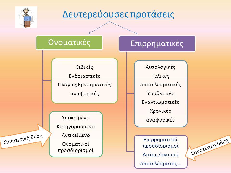 Αρχαία Ελληνική Γλώσσα Γ΄ Γυμνασίου – Ενότητα 9 Δευτερεύουσες Προτάσεις Αποστολάκη Αλίκη