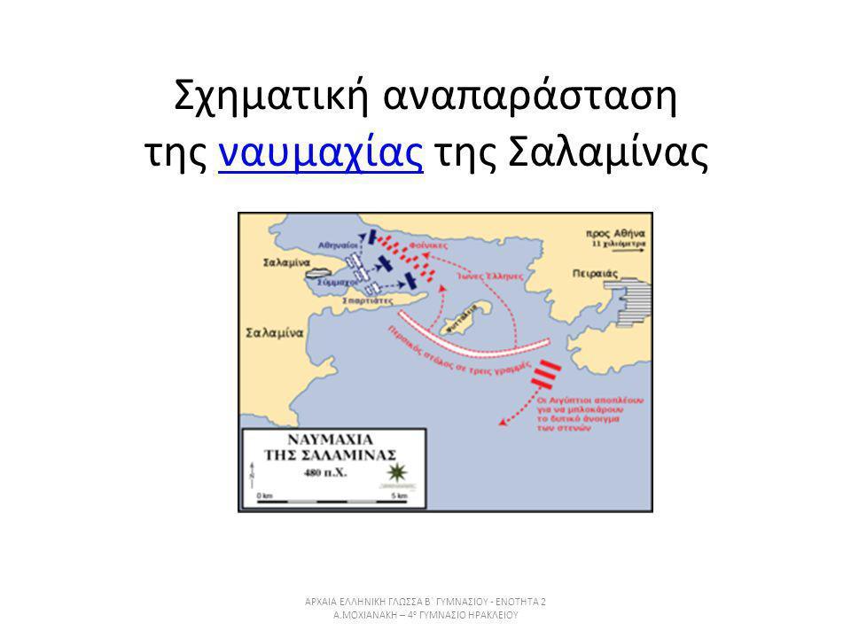 Σχηματική αναπαράσταση της ναυμαχίας της Σαλαμίναςναυμαχίας ΑΡΧΑΙΑ ΕΛΛΗΝΙΚΗ ΓΛΩΣΣΑ Β΄ ΓΥΜΝΑΣΙΟΥ - ΕΝΟΤΗΤΑ 2 Α.ΜΟΧΙΑΝΑΚΗ – 4 ο ΓΥΜΝΑΣΙΟ ΗΡΑΚΛΕΙΟΥ