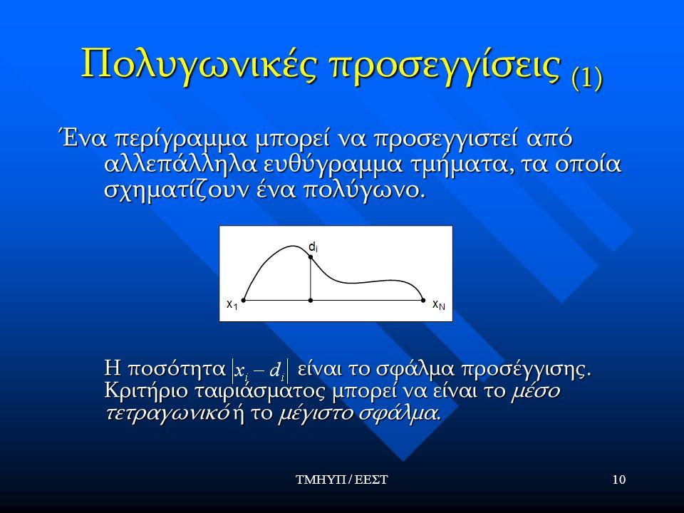 ΤΜΗΥΠ / ΕΕΣΤ10 Πολυγωνικές προσεγγίσεις (1) Ένα περίγραμμα μπορεί να προσεγγιστεί από αλλεπάλληλα ευθύγραμμα τμήματα, τα οποία σχηματίζουν ένα πολύγωνο.
