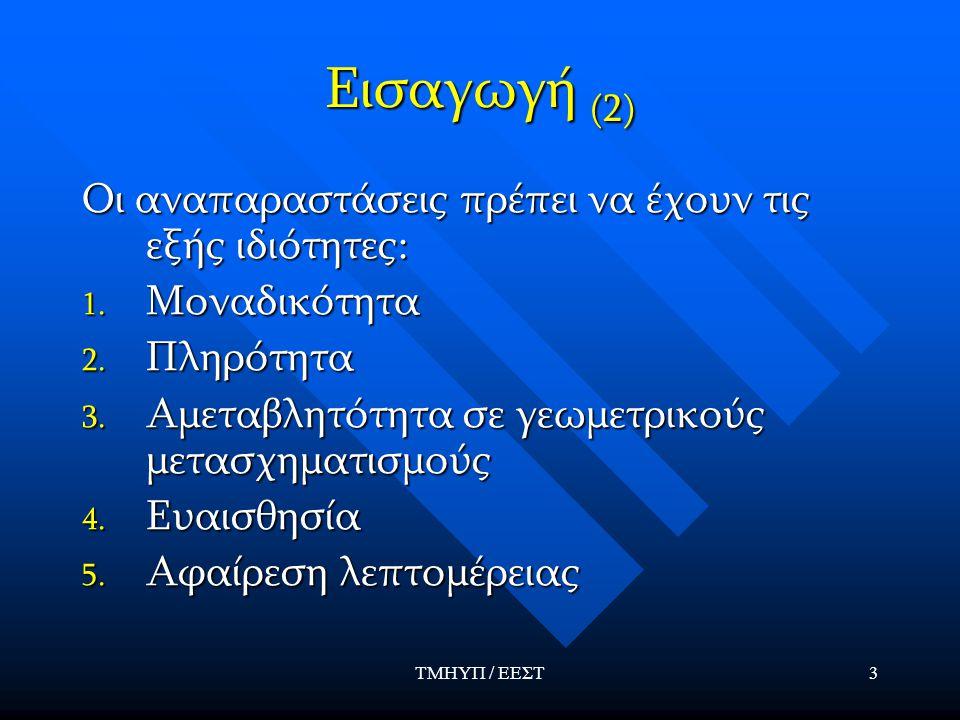 ΤΜΗΥΠ / ΕΕΣΤ24 Μορφολογία (1) Στην μαθηματική μορφολογία ένα αντικείμενο και τα υπομέρη του, περιγράφεται με σύνολα.