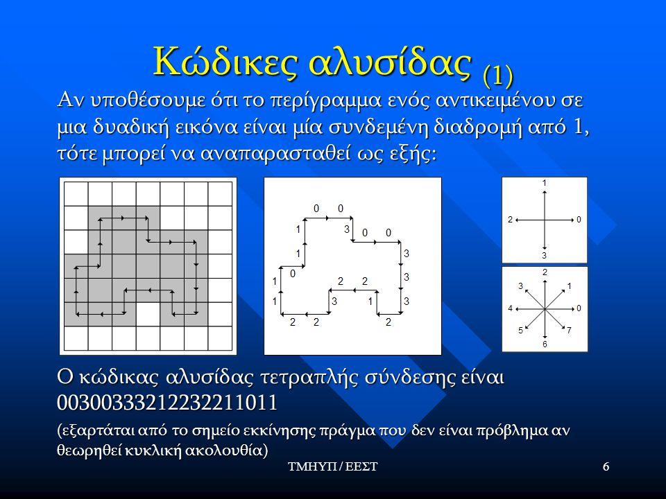 ΤΜΗΥΠ / ΕΕΣΤ6 Κώδικες αλυσίδας (1) Αν υποθέσουμε ότι το περίγραμμα ενός αντικειμένου σε μια δυαδική εικόνα είναι μία συνδεμένη διαδρομή από 1, τότε μπορεί να αναπαρασταθεί ως εξής: Ο κώδικας αλυσίδας τετραπλής σύνδεσης είναι 00300333212232211011 (εξαρτάται από το σημείο εκκίνησης πράγμα που δεν είναι πρόβλημα αν θεωρηθεί κυκλική ακολουθία)
